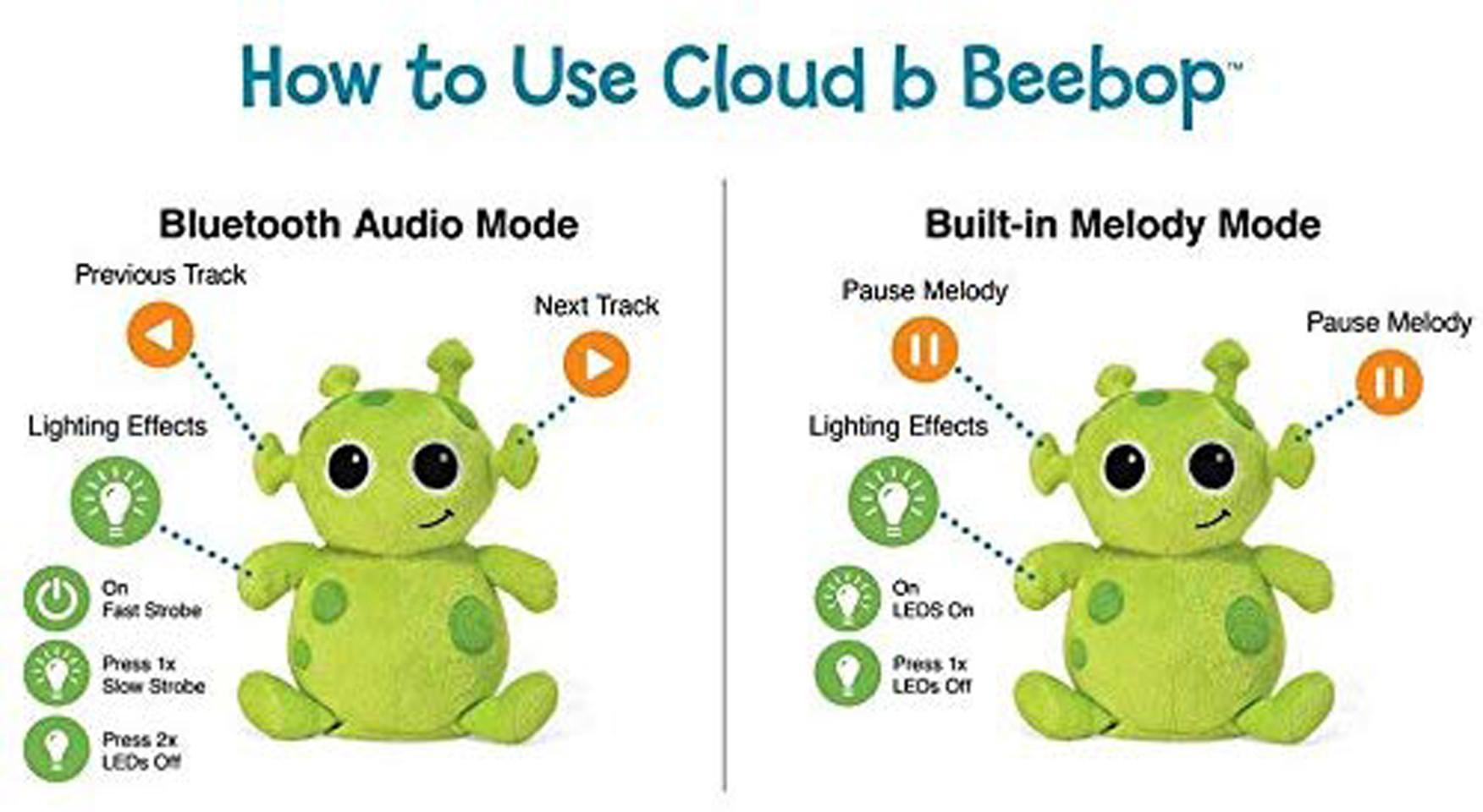 cloud b Beebop Bluetooth