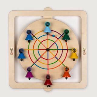 Väggtavla med klockor