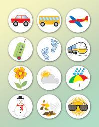Symbolisers - Travel