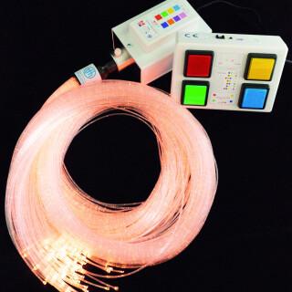 Wireless Controlled Fiber Optic Spray